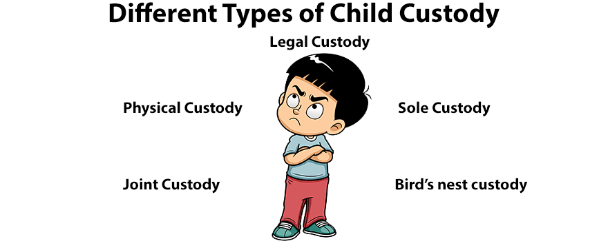 Child Custody Types